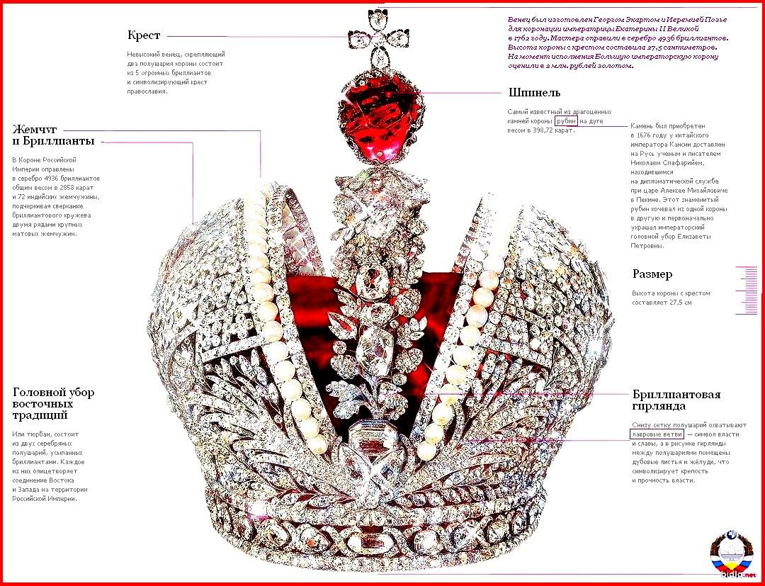 1312021501_korona-rossiyskoy-imperii-