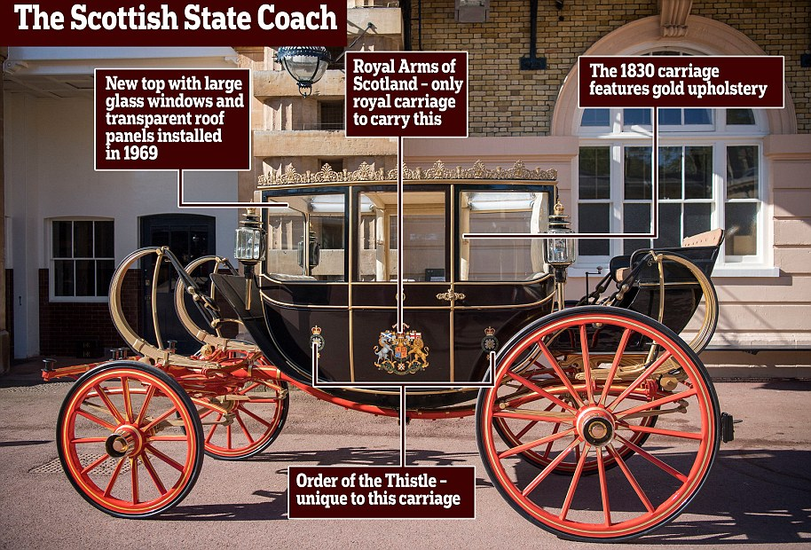 4BC3BF4900000578-5681877-The_Scottish_State_Coach_got_a_new_top_in_1969_with_large_window-a-41_1525270831196.jpg