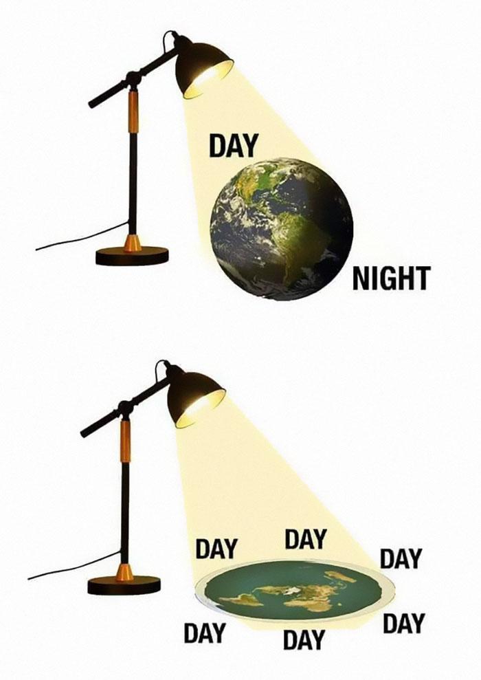 Flat-Earth-Funny-Memes10-5b334e6cb263d__700.jpg