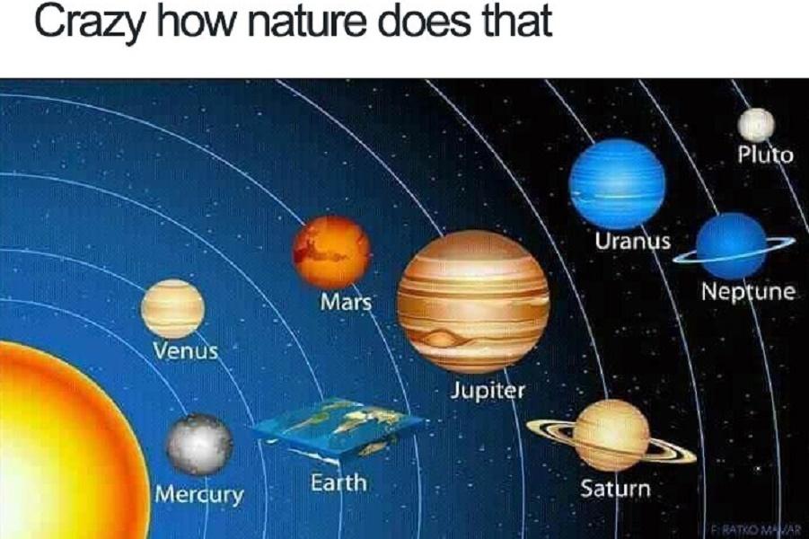 Сообщество плоской Земли