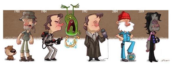 эволюция Бил Мюррей