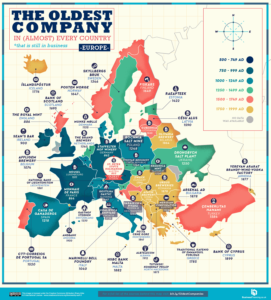 Europe-Map_The-Oldest-Companies-in-Every-Country.png