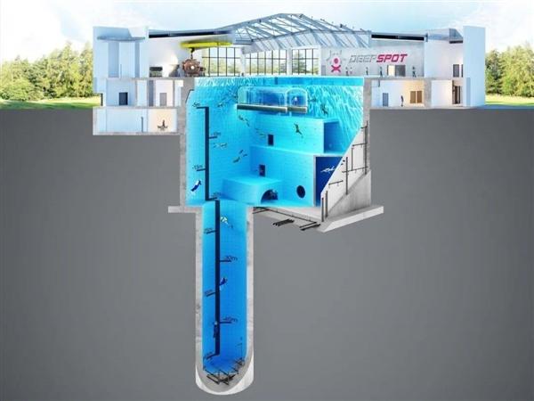 самый глубокий в мире бассейн (11).jpg