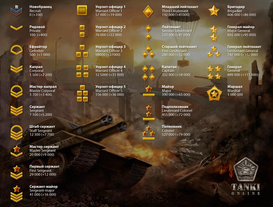 zvaniya_rus