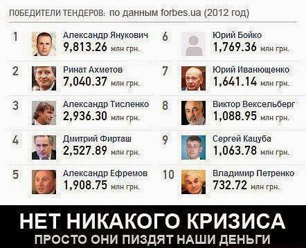 Украинцы продолжают скупать валюту. В январе купили на 658 миллионов больше, чем продали, - Нацбанк - Цензор.НЕТ 1793