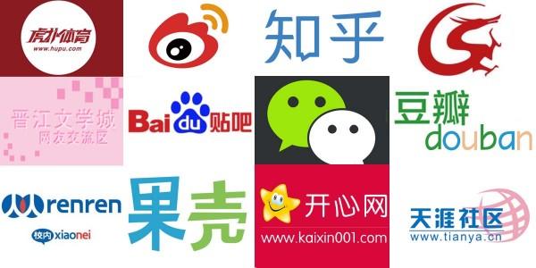 соцсети китай