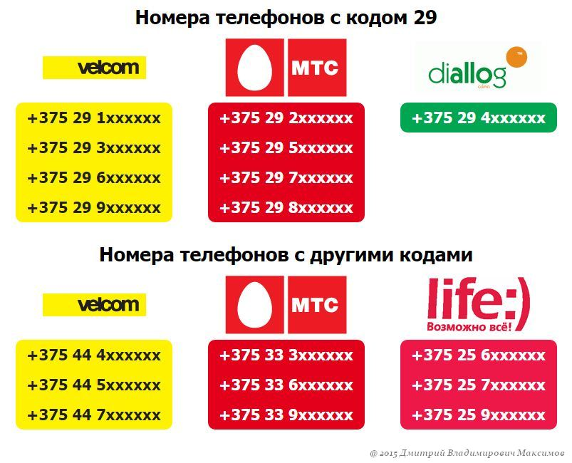 телефонные номера со знаком украина