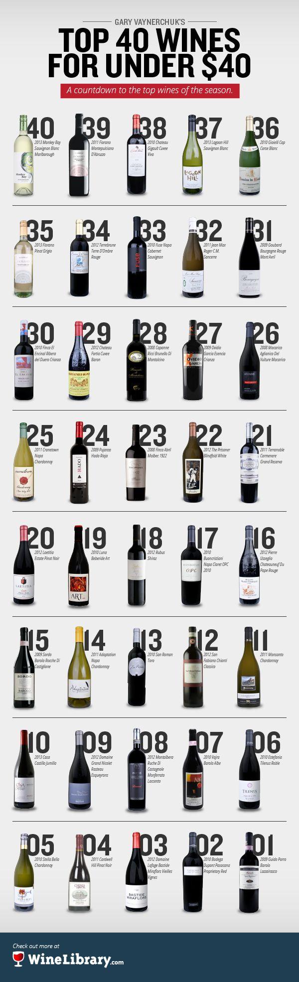 top4-wines