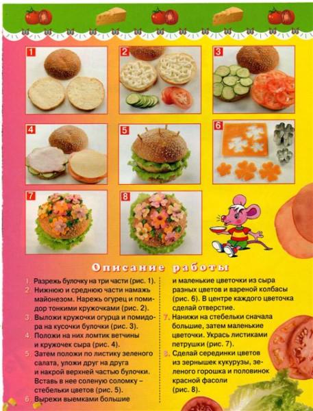 Рецепты для ребенка в год с инструкцией и