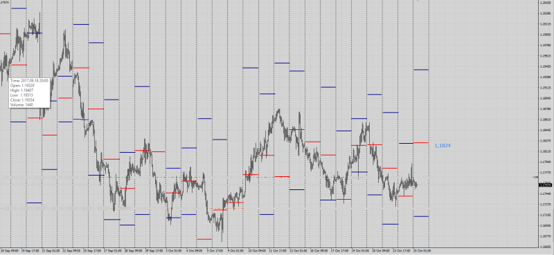 1EURUSD - Alternate 50 - Oct-25 0610 AM (1 day).png