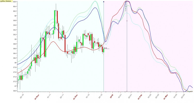 1EURUSD - Alternate 48 - Dec-22 0646 AM (1 day).png