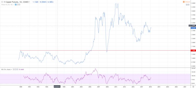 Парадоксы рынка или почему нефть будет по 20$