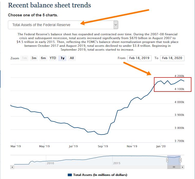 Дефляционный коллапс