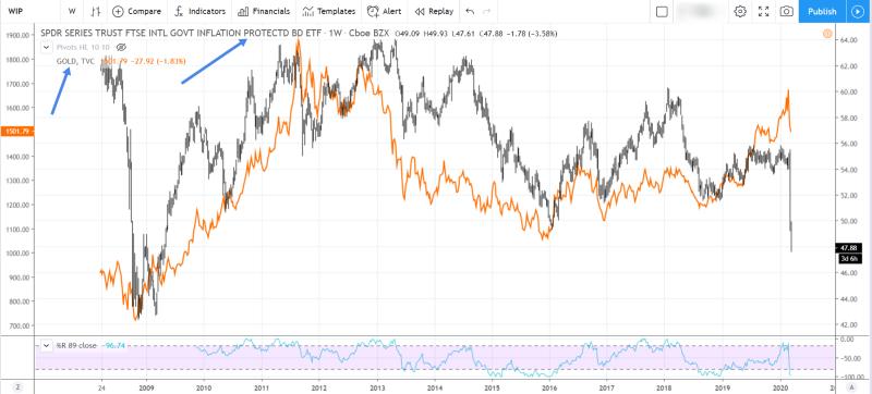 Инфляция или дефляция в развитых странах?