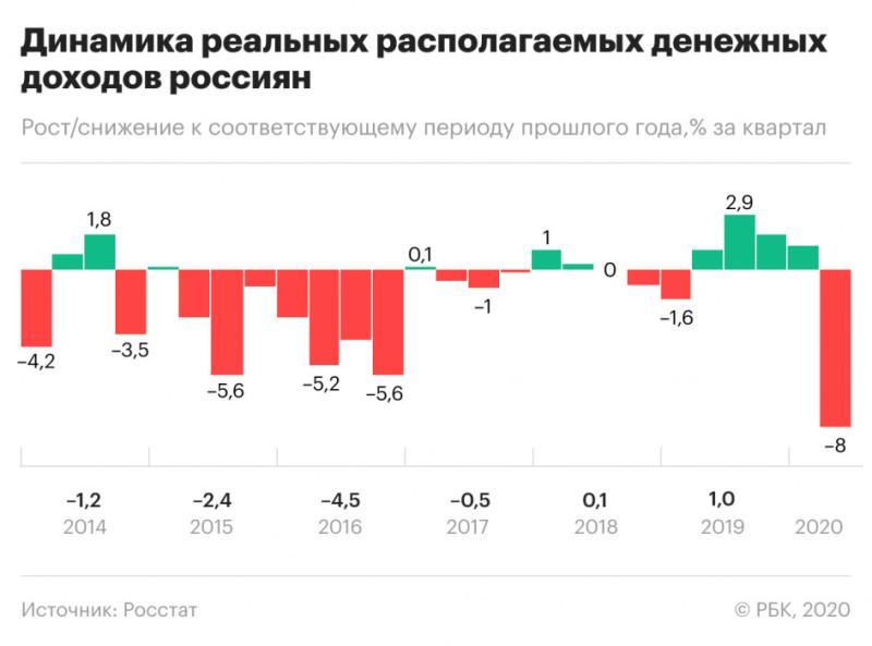 В чем секрет популярности Путина 00-08гг и почему у него нет шансов стать