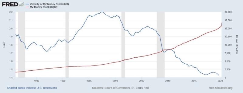 Неограниченное QE и гиперинфляция