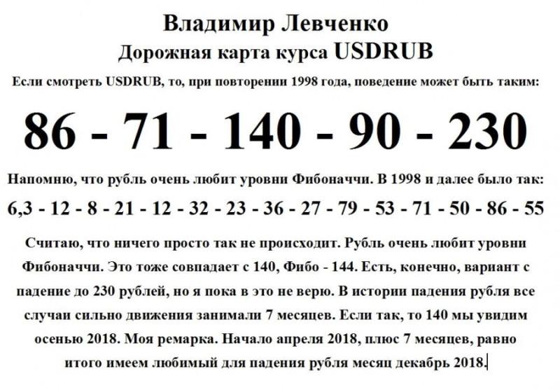Про рубль.