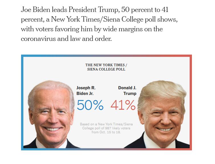 Так кто победит в США - Трамп или Байден? Clip2net_201021083032.png