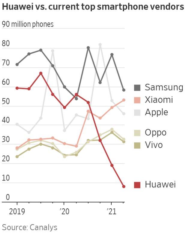 А помните, были такие телефоны Huawei ?