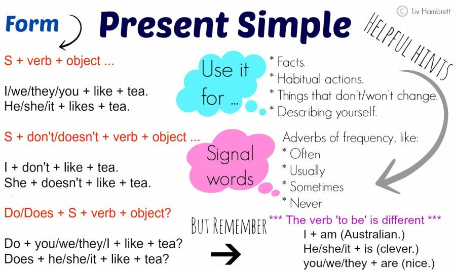 EMS-present-simple