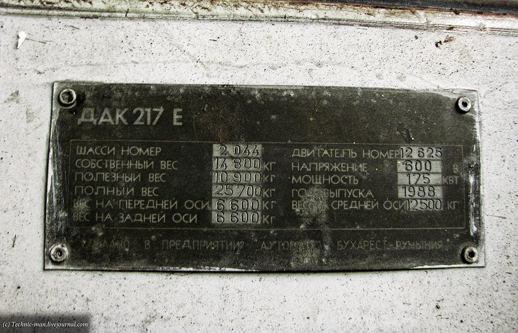 Заводская табличка