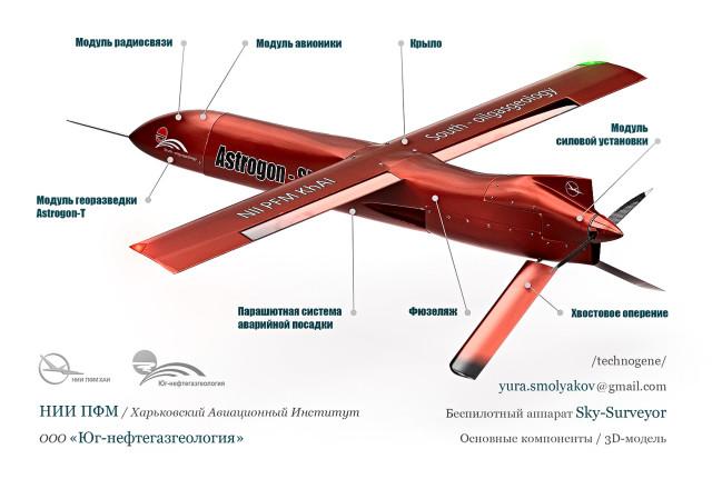 Astrogon UAV layout / 3D