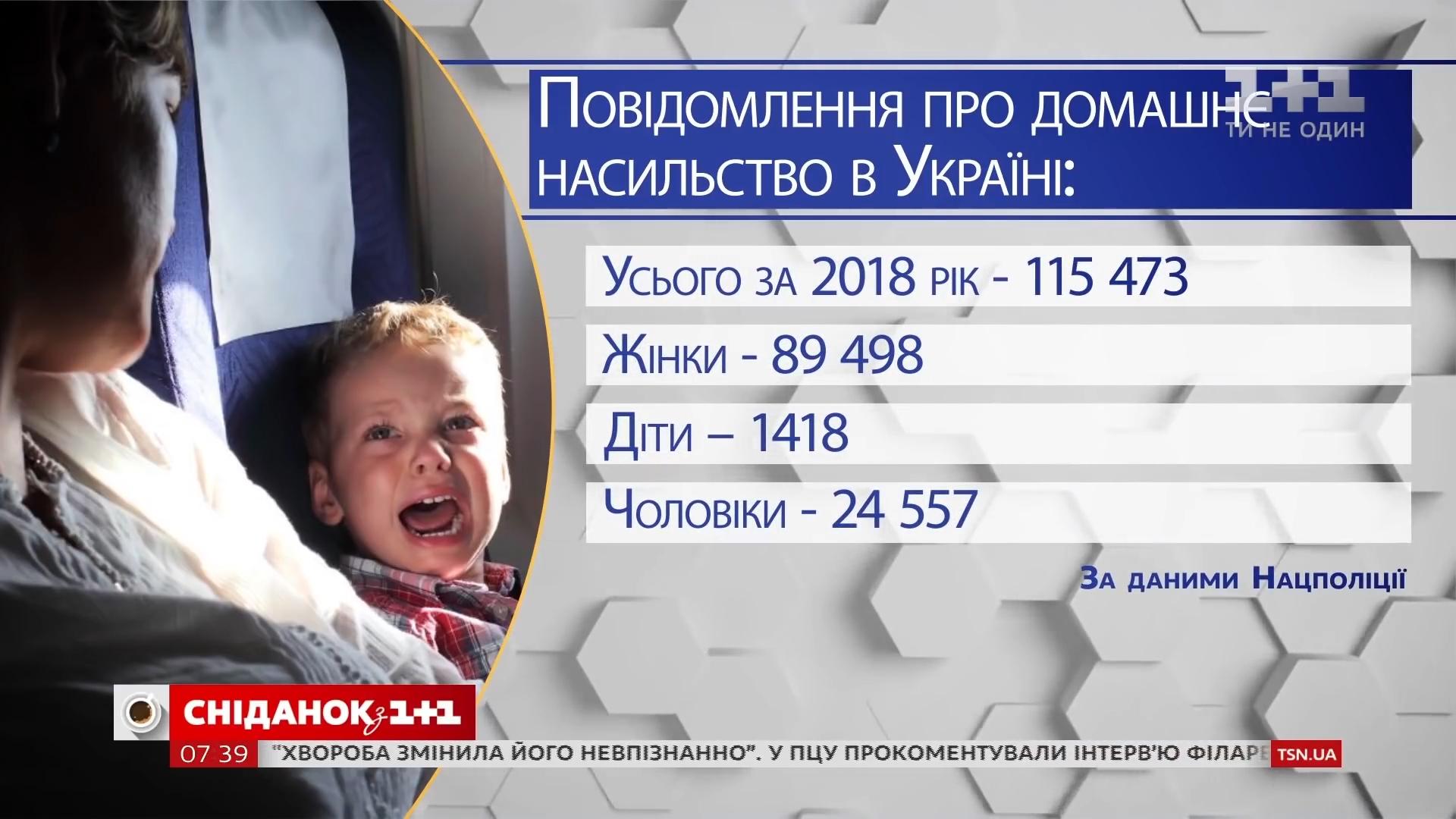 20190708_09-51-Что в Украине считается насилием над детьми и как ему противостоять - адвокат Олег Простибоженко-pic03