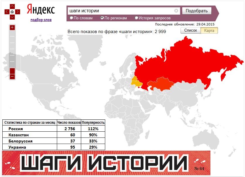 Yandex-stat-1