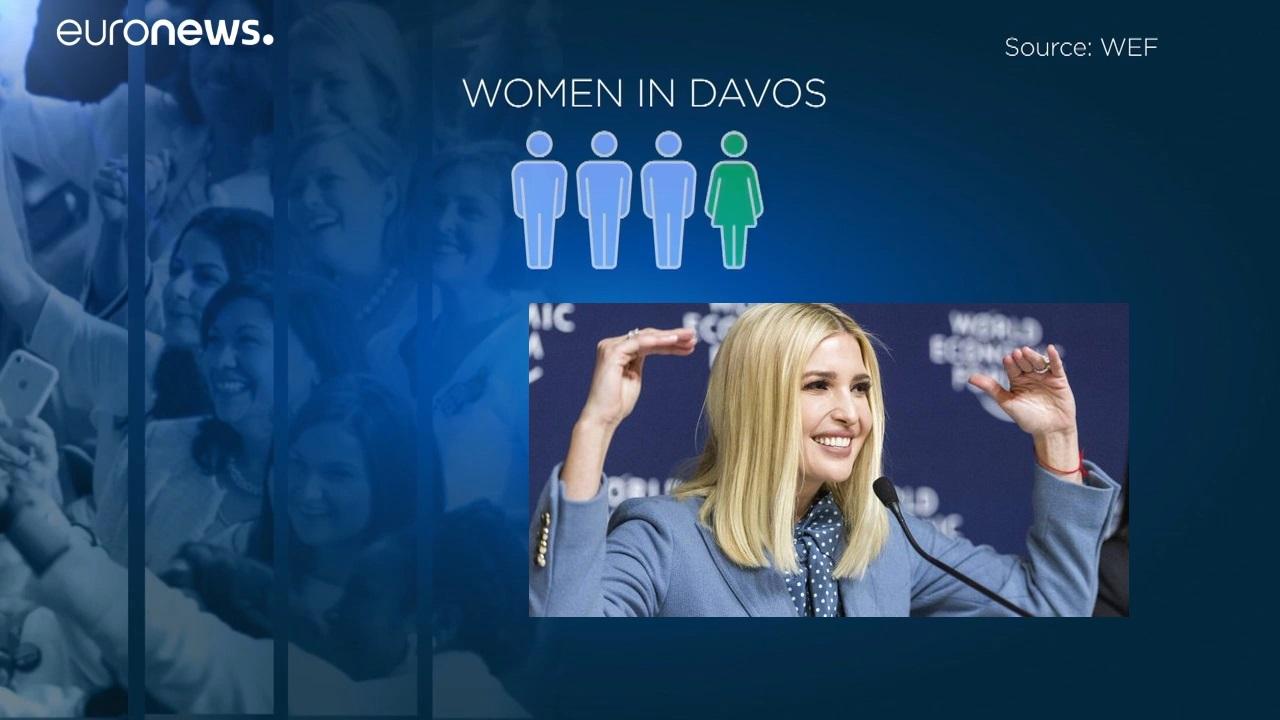 20200122_17-39-Форум в Давосе- на пути к гендерному равенству-pic10