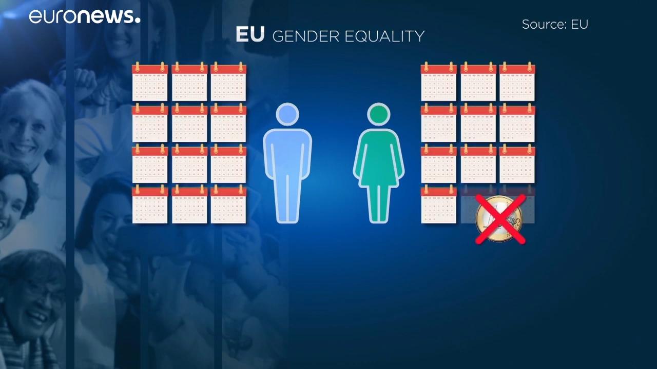 20200122_17-39-Форум в Давосе- на пути к гендерному равенству-pic16