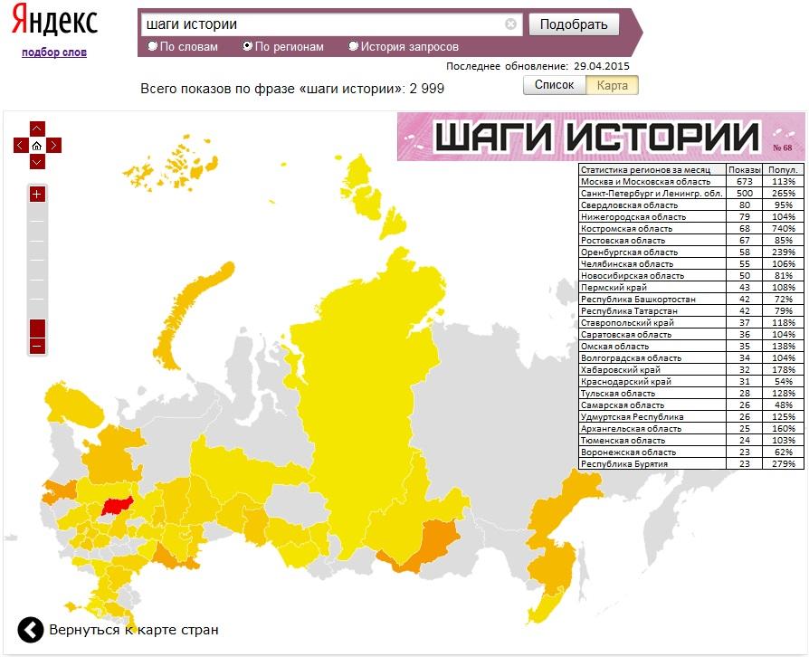 Yandex-stat-6
