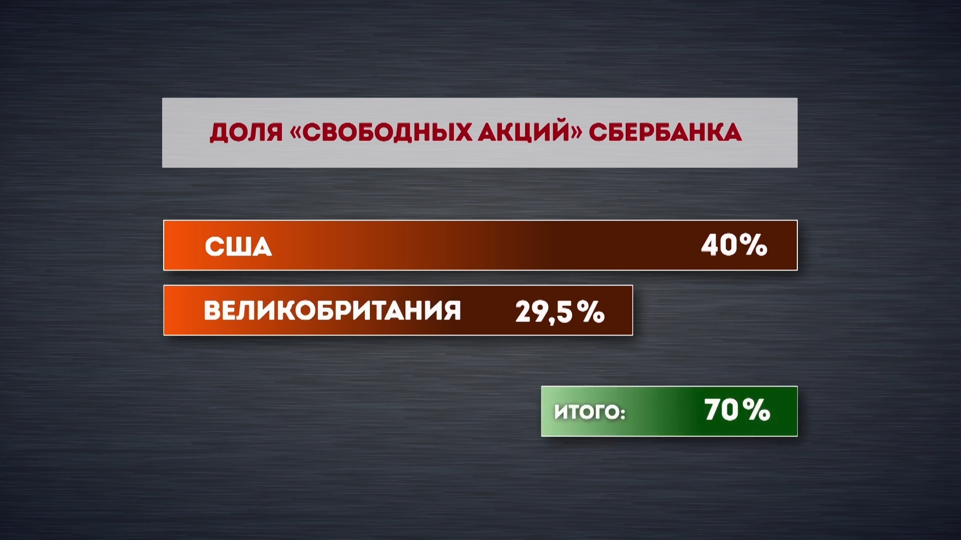 20200501-БесогонTV «У кого в кармане государство»-pic21