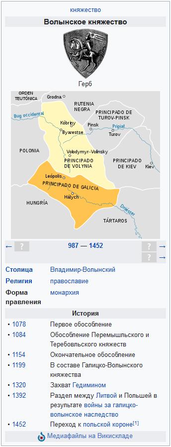 Волынское княжество
