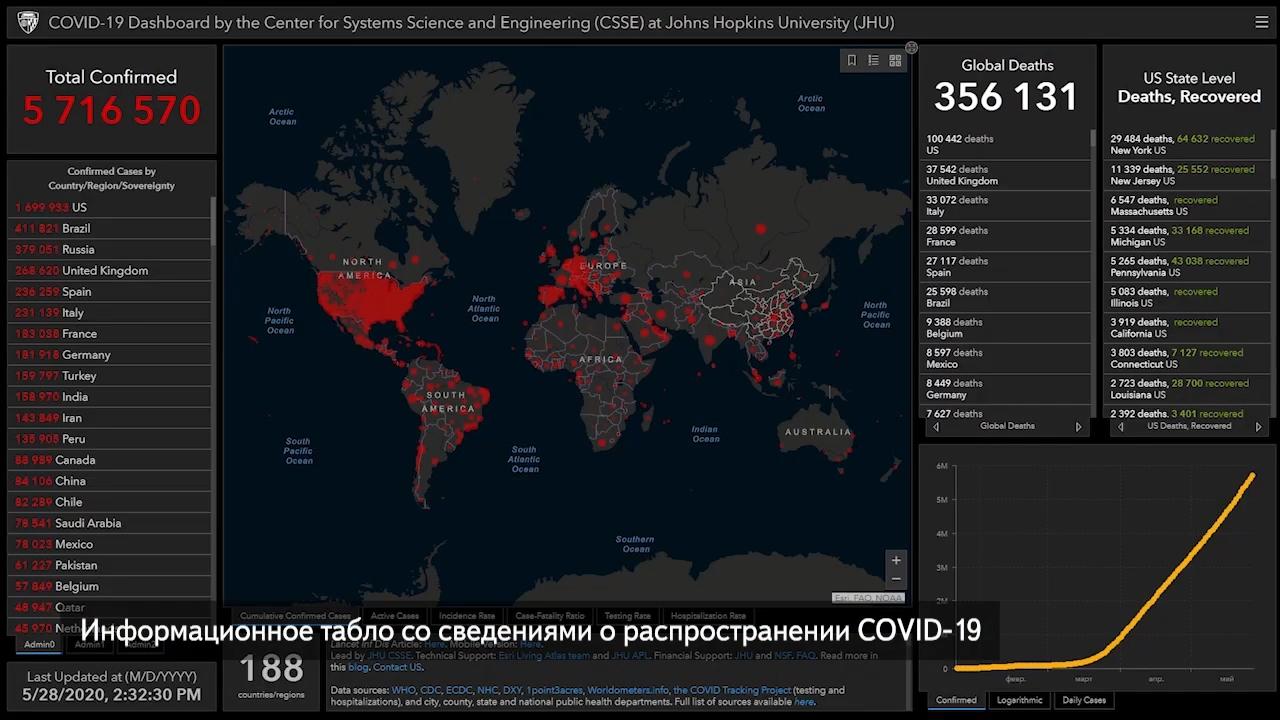 20200529-Кургинян- коронавирус - его цель, авторы и хозяева. 4 серия- Кто ответит за сотни тысяч смертей-pic14