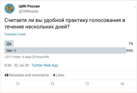 20200722_17-06-ЦИК спросил в твиттере об удобстве многодневного голосования. Большинство высказалось против — после этого опрос пропал-pic1