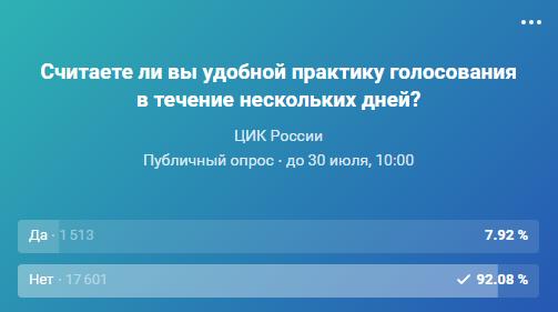 20200723_10-27-Памфилова объяснила удаление опроса о многодневном голосовании из Twitter Центризбиркома-pic2