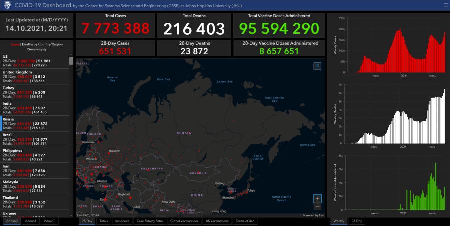 20211014_02-21-COVID-19 Russia-scr1