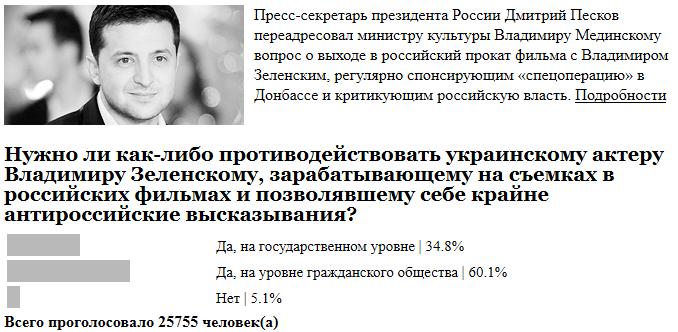 Опрос-Зеленский-20150225_18-30