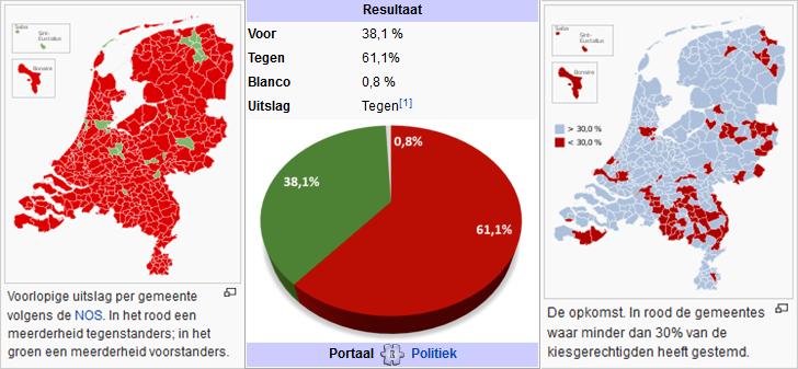 Референдум в Нидерландах об ассоциации Украины и Европейского союза