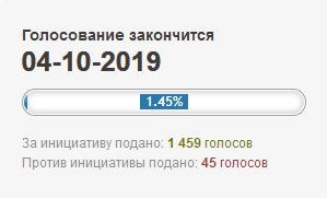 Блокирование повышение Пенсионного возраста в России~Инициатива №86Ф48062