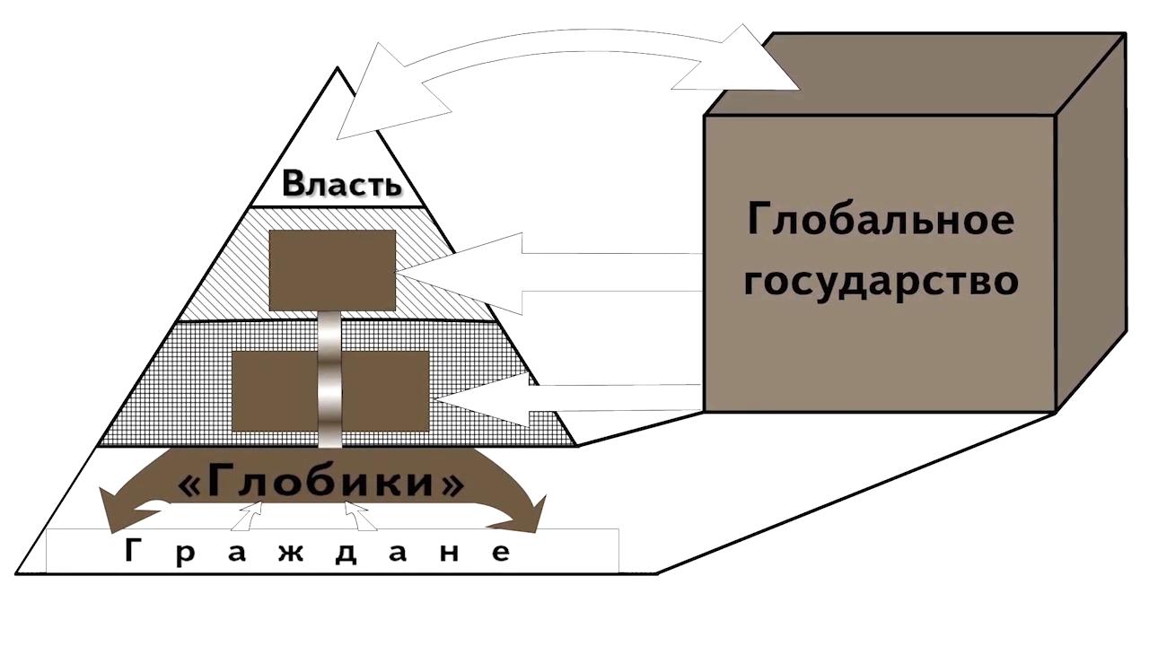 Кургинян- леваки как агенты Украины и США - в России готовятся перестройка 2 и майдан. Первая серия-pic3