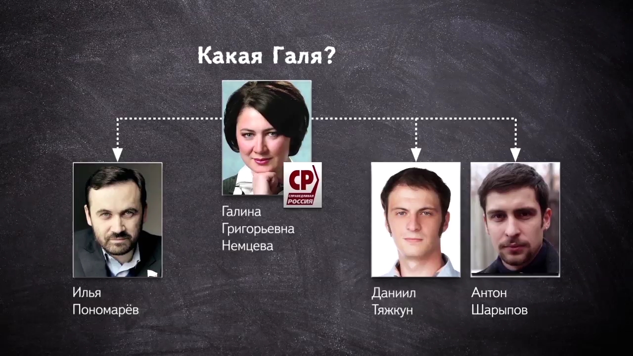 Кургинян- леваки как агенты Украины и США - в России готовятся перестройка 2 и майдан. Первая серия-picA
