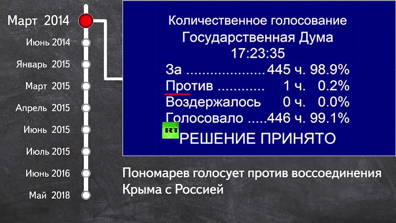 81-Леваки и бандеровцы атакуют Россию!  4 серия
