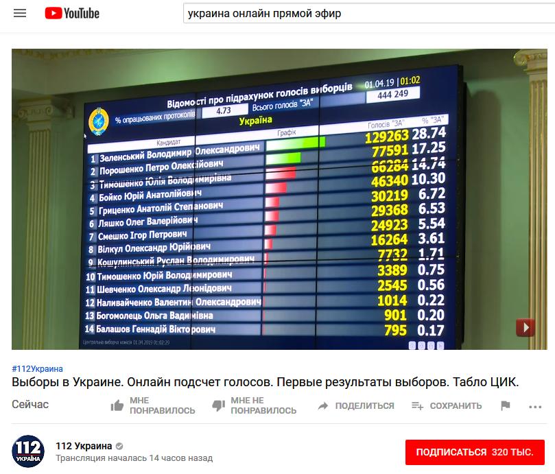 Выборы на Украине-2019-1 тур-04-73
