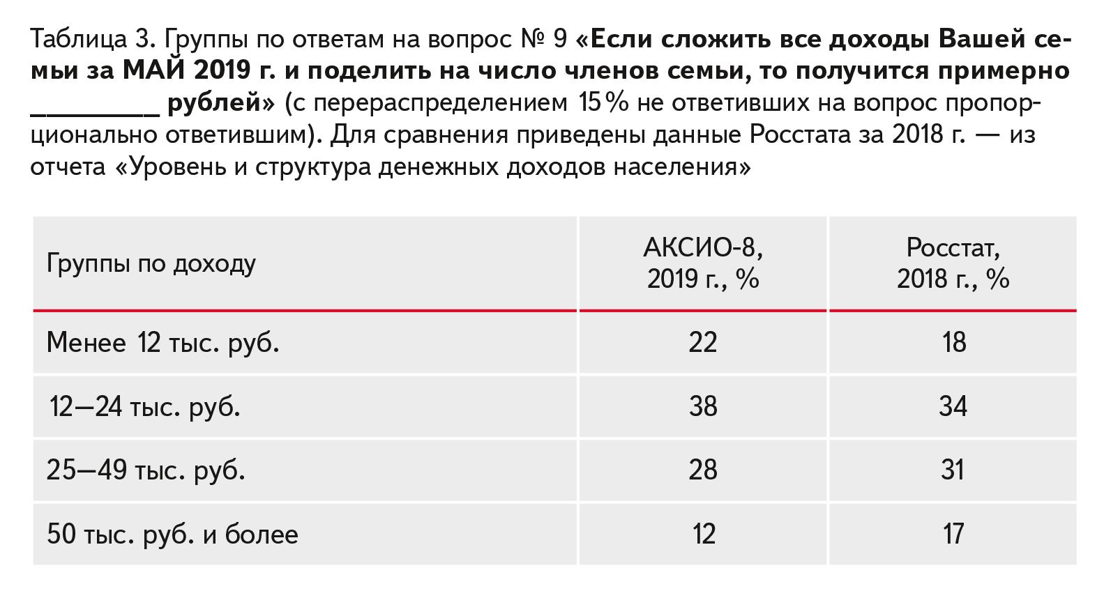 20190809_02-34-АКСИО-8-Состояние умов-pic03