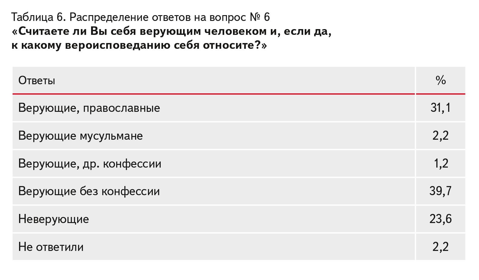 20190809_02-34-АКСИО-8-Состояние умов-pic07