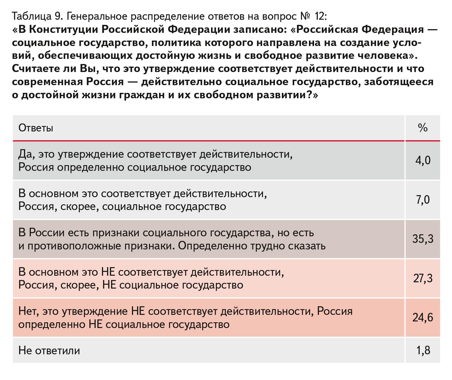 20190809_02-34-АКСИО-8-Состояние умов-pic10