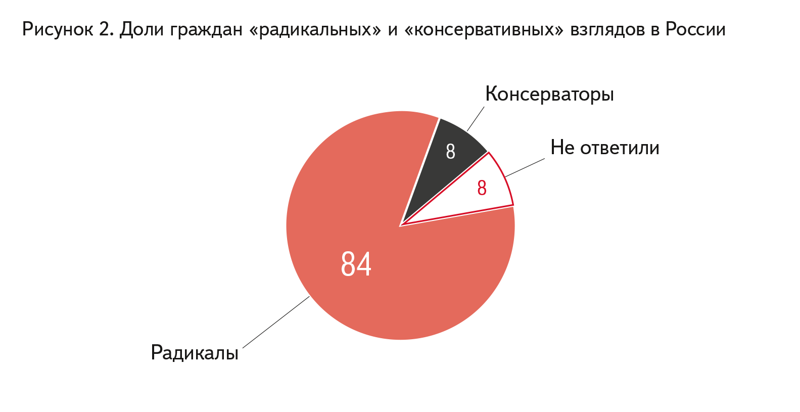 20190809_02-34-АКСИО-8-Состояние умов-pic11