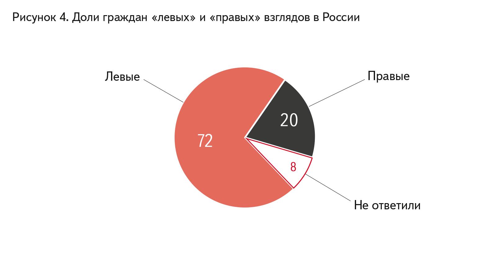 20190809_02-34-АКСИО-8-Состояние умов-pic13