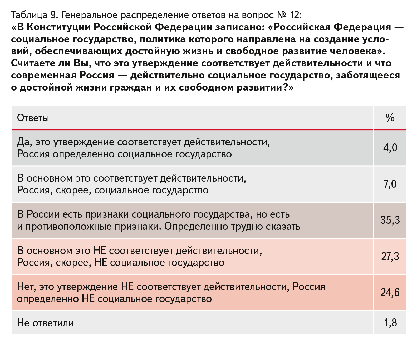 20190809_02-34-АКСИО-8-Состояние умов-pic21